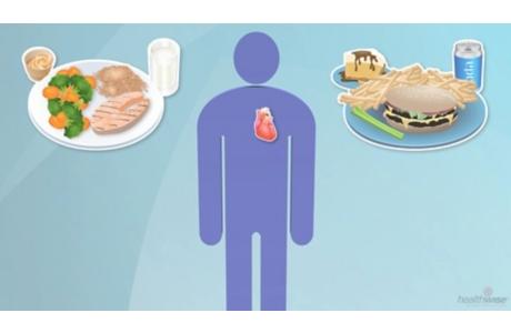 Heart-Healthy Diet
