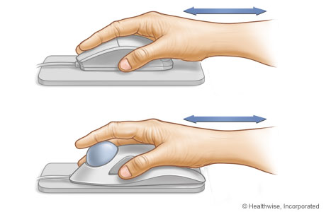 Proper hand and wrist position