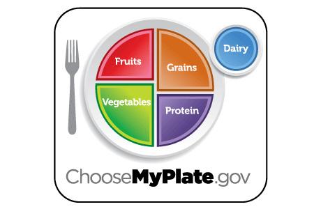 ChooseMyPlate.gov logo