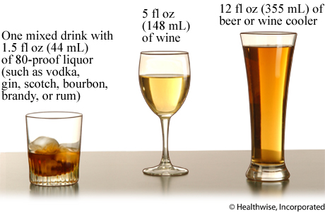 Picture comparing standard alcoholic drinks