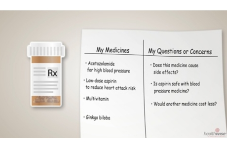 Managing Your Medicines