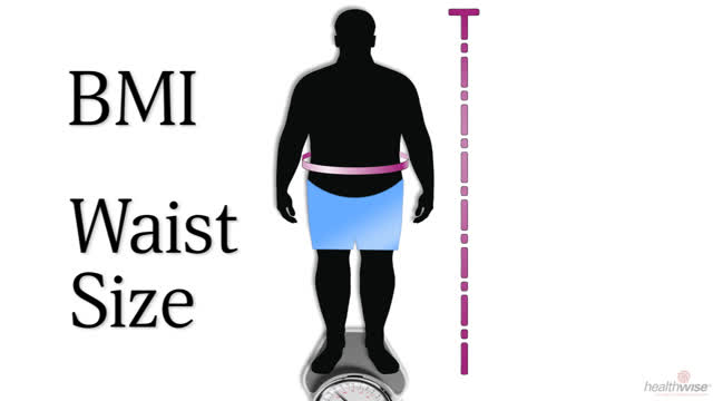 BMI, Waist Size, and Your Health